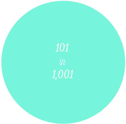 101 in 1,001