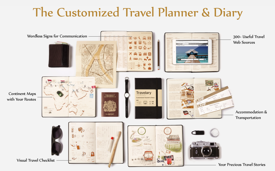 Travelary Journal